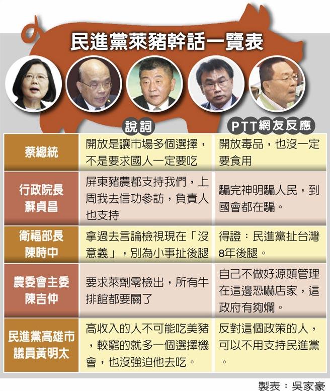 民進黨萊豬幹話一覽表