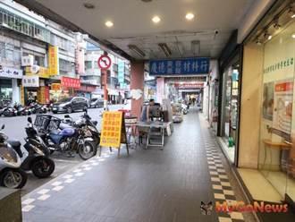 供公共通行的騎樓走廊用地,可申請減徵地價稅