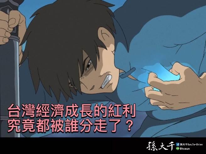 國民黨前立委孫大千今天在臉書以「台灣經濟成長的紅利究竟都被誰分走了?」為題發文。(摘自孫大千臉書)