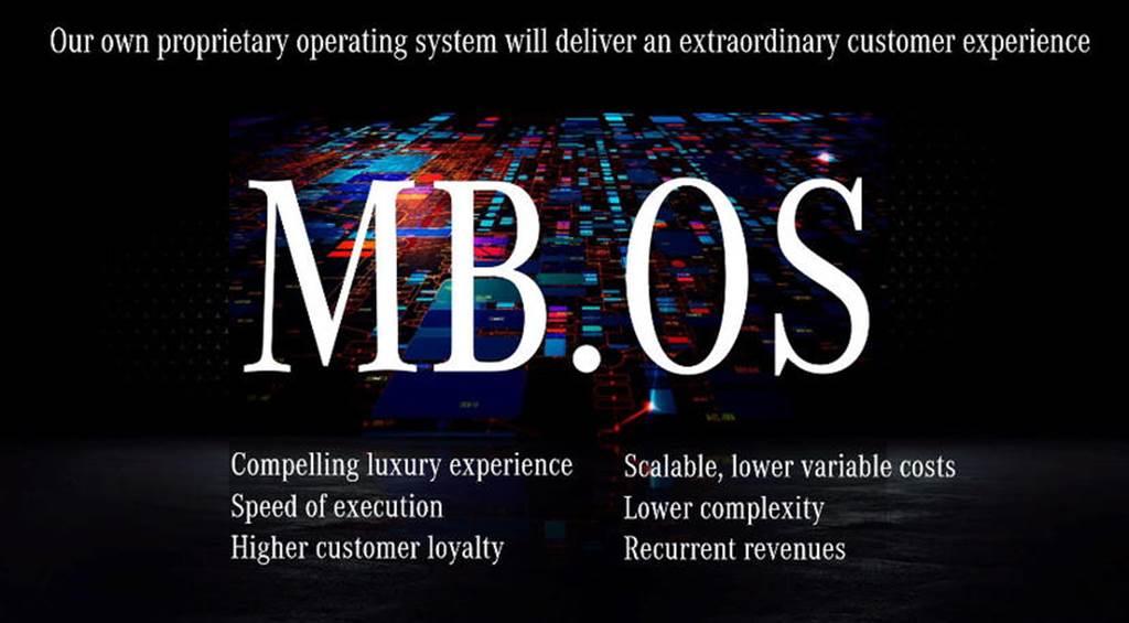 供應商哭哭!賓士將削減零件採購開銷,幫自家 MB.OS 智慧系統籌措研發資金