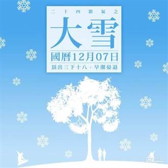 今節氣「大雪」 祛溼排寒、護心血管4大要領