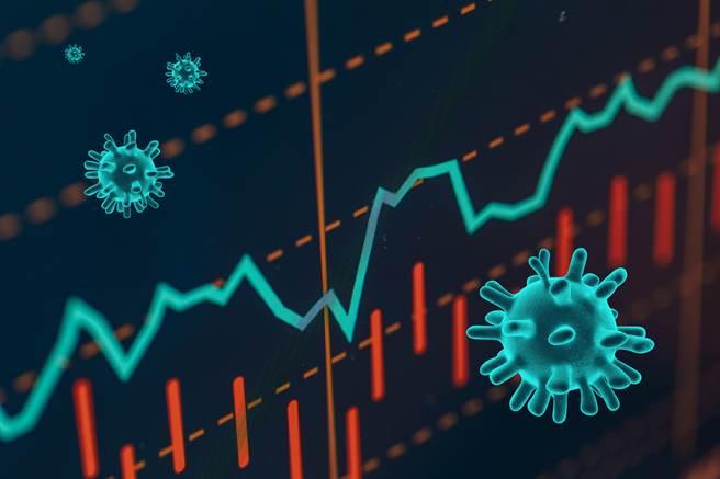 疫情後通貨緊縮危機是否會降臨?(圖/shutterstock)