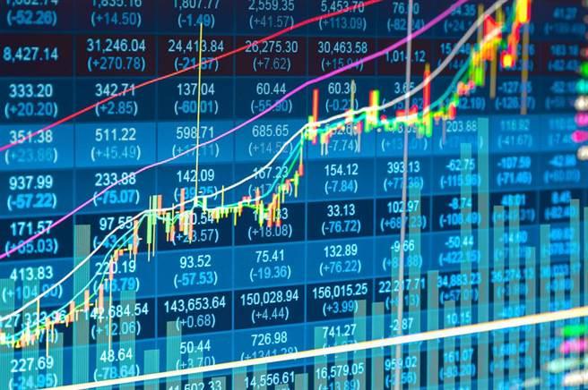 分析師認為,只要資金「由房入股」,台股有機會上攻二萬點。(示意圖/達志影像/shutterstock)