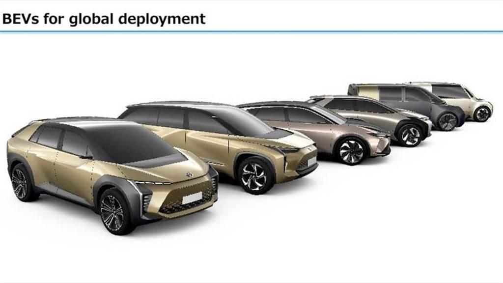 e-TNGA 平台首發力作!Toyota 全新電動 SUV 設計草圖揭露、將主攻歐洲市場