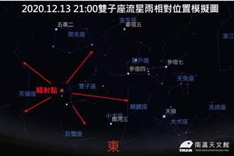 雙子座流星雨來了 南瀛天文館13日晚追星活動登場