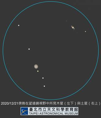 罕見木星土星超級近合 事隔400年將華麗登場