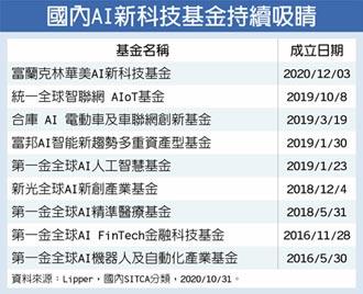 富蘭克林華美AI新科技基金 熱賣