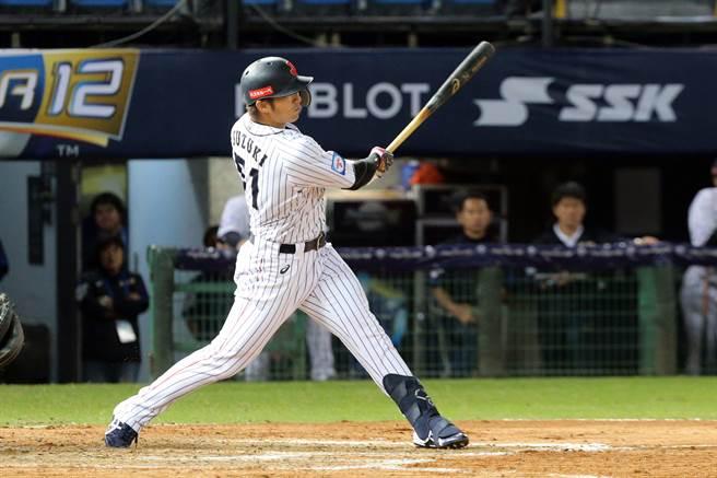 鈴木誠也明年薪資3.1億日圓,躍居廣島隊史最高薪野手。(資料照/陳麒全攝)