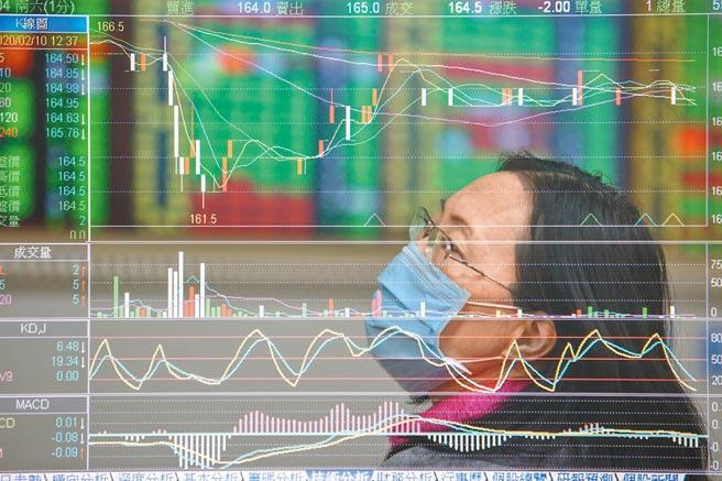 台股上漲103點,收在1萬4360點再創新高;根據一份由鄧白氏(D&B)進行的企業調查顯示,競爭加劇已成企業首要風險,鄧白氏台灣區總經理孫偉真指出,企業應加速數位轉型,方能因應詭譎多變的經貿環境。(本報資料照片)