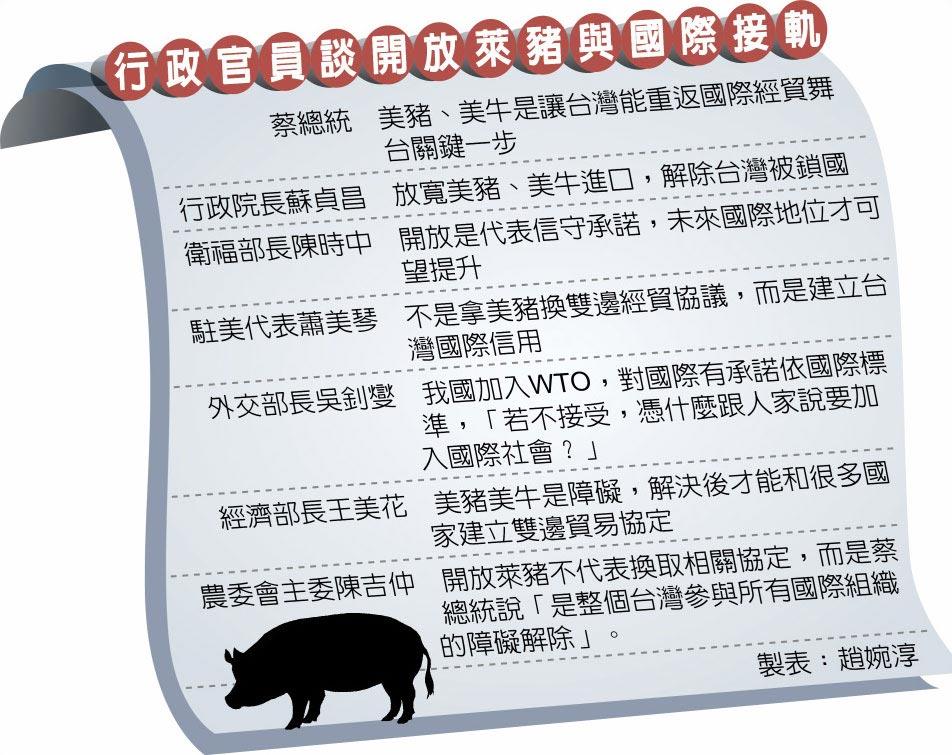 行政官員談開放萊豬與國際接軌