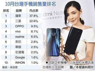 小米新手機 明年重返台灣