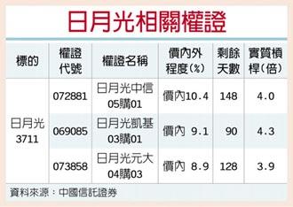 權證星光大道-中國信託證券 日月光投控 樂看2021