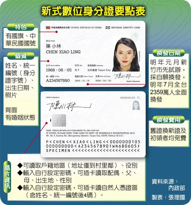 新式數位身分證要點表