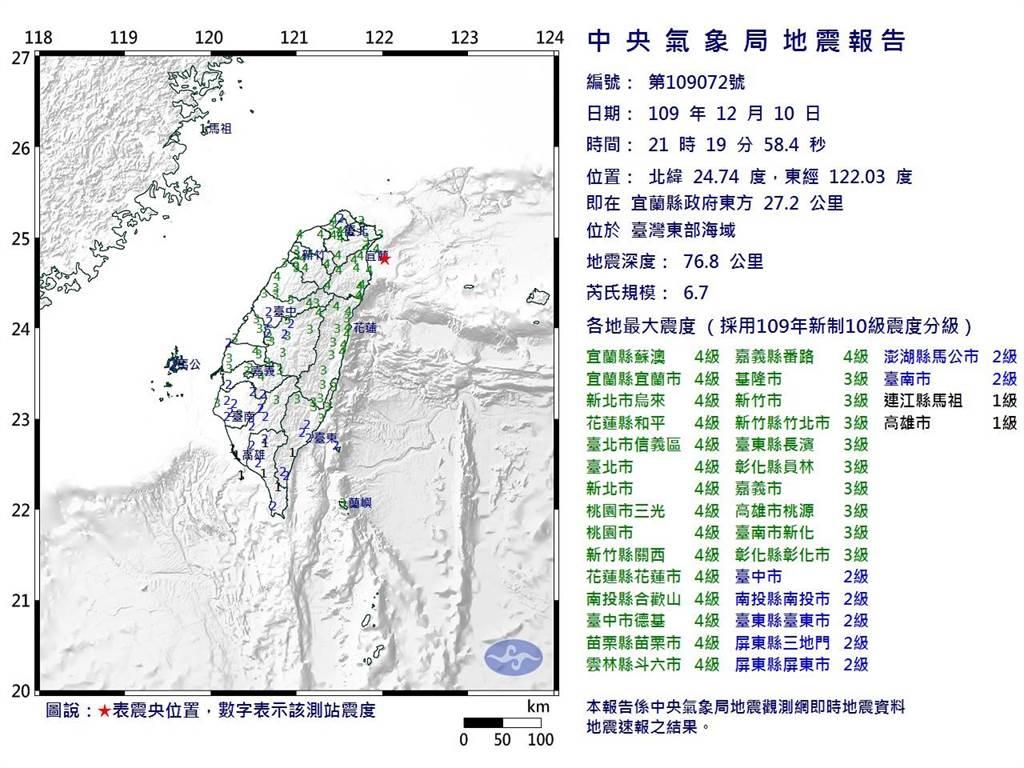 全台有感地震,台南市震度2級尚無災情傳出。(擷自中央氣象局網頁/程炳璋台南傳真)