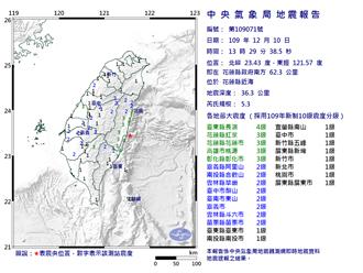 台北有感!13:29花蓮近海規模5.3地震 最大震度4級
