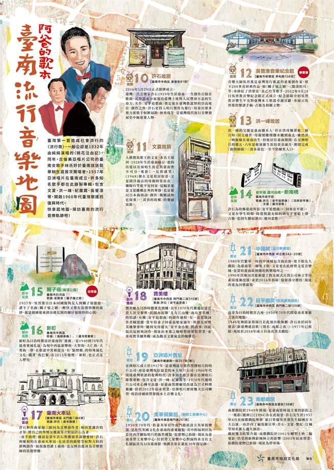 「臺南流行音樂地圖」引領大家探訪尋遊台南各地的音樂地景。(曹婷婷攝)