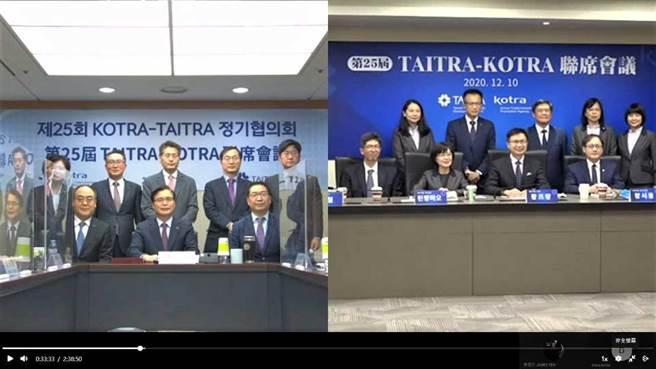 第25届「外贸协会」与「大韩贸易投资振兴公社」联席会议今以视讯方式举办,双方与会代表于萤幕前合影。(图:贸协提供)