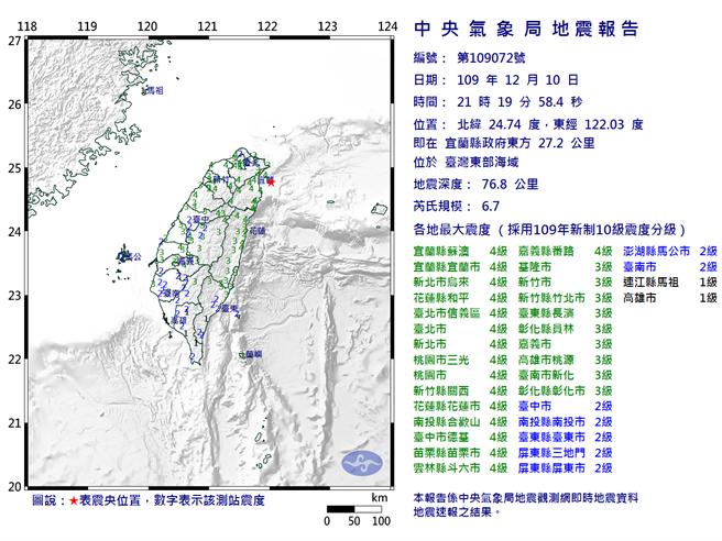 此次地震震央位於北緯 24.74度,東經 122.03度,即在宜蘭縣政府東方 27.2 公里 ,位於臺灣東部海域。(氣象局)