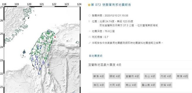 氣象局地震報告。(取自中央氣象局)
