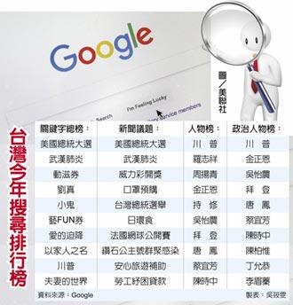 Google台灣搜尋排行榜 出爐