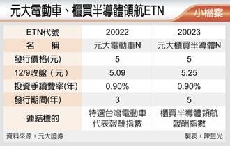 元大證2檔ETN掛牌 搶搭電動車、半導體成長趨勢