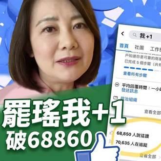 惊了!罢免吴思瑶「我+1」按讚破7万 罗智强宣布第二阶段任务