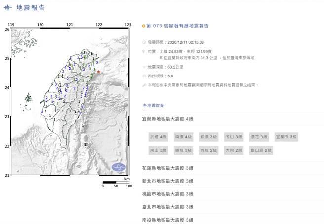 10日強震後,宜蘭外海11日凌晨2點15分再度發生規模5.6地震。(圖/中央氣象局)