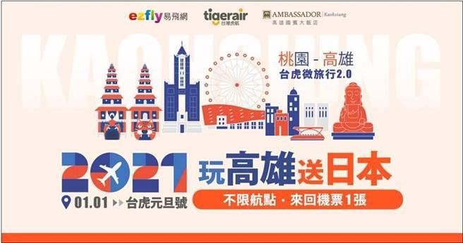 台湾虎航与易飞网携手推出桃园-高雄限量微旅行。图/台虎提供