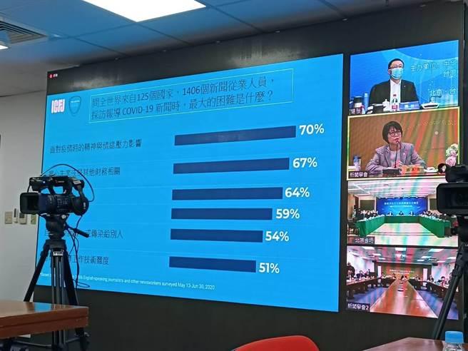 中国新闻学会与中华全国新闻工作者协会11日举办「海峡两岸新闻交流视讯座谈会」(简立欣摄)