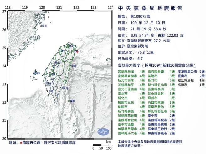 中央氣象局地震報告10日晚間9時許發生芮氏規模6.7地震,是今年最大震外,也是9年來最大震。(取自氣象局)