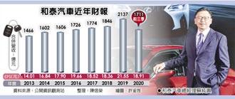 和泰EPS挑戰25元 車業新高