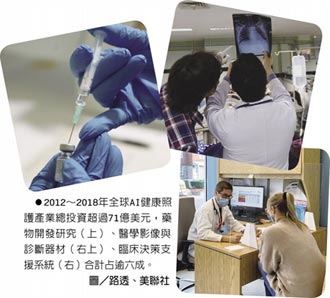 專家傳真-全球AI健康照護產業投資布局與臺灣商機