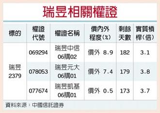 權證星光大道-中國信託證券 瑞昱 Q4營收拚續創高