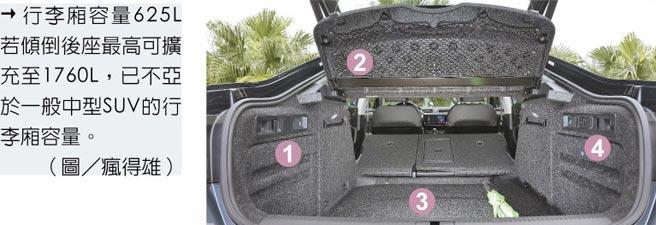 行李廂容量625L若傾倒後座最高可擴充至1760L,已不亞於一般中型SUV的行李廂容量。(圖/瘋得雄)