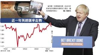 英國恐硬脫歐 股匯全倒