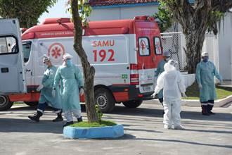 巴西新增4萬3900人染疫 累計確診678萬1799例