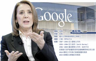 谷歌財務長波拉特 危機處理高手 救相關小企業於水火