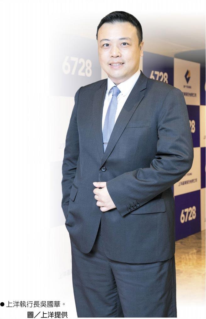 上洋執行長吳國華。圖/上洋提供