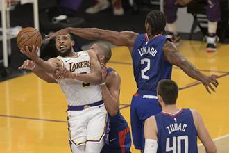 NBA》少雙星沒差 荷頓塔克爆發領湖人痛宰快艇