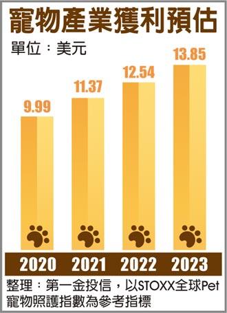 寵物產業 中長投新趨勢