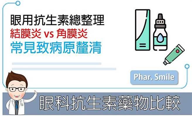 眼睛紅腫時要就醫,不要任意使用眼藥水。(圖/微笑藥師網提供)