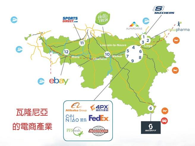 比利時瓦隆尼亞區以眾多營運優勢吸引全球電商與物流產業進駐。圖/比利時瓦隆尼亞外貿投資總署提供