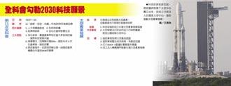 科技部長吳政忠:布局太空產業 飛向新藍海
