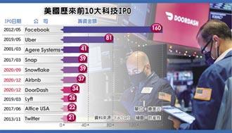 美10大科技IPO 今年占3家