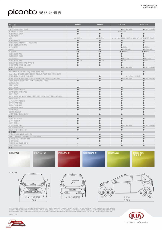KIA Picanto規格配備表
