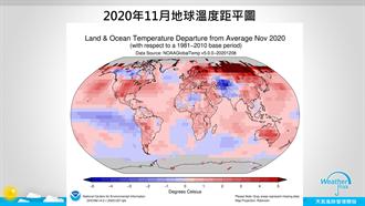 好燙 11月全球陸地高溫創141年紀錄