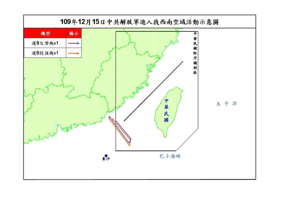 近數月共機擾台路線皆在台灣西南防識區邊緣,大約是台灣與東沙島的中間。圖為12月15日擾台路線。(圖/國防部提供)
