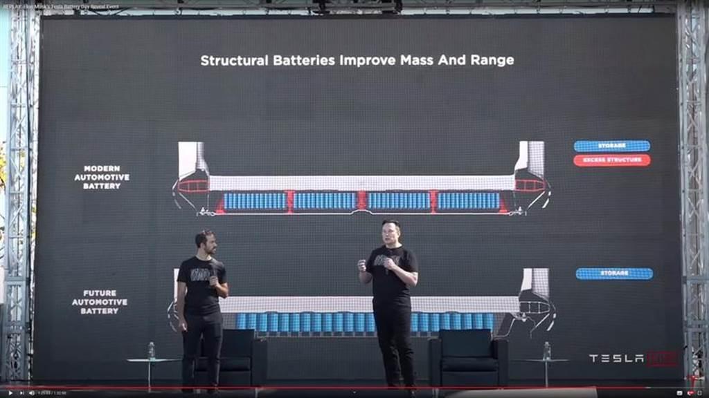 特斯拉柏林工廠有變數!馬斯克示警:投入太多新技術,生產時程「難以預料」
