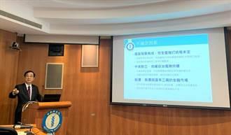 中研院經濟所:慎防「金融三飆」破壞經濟展望