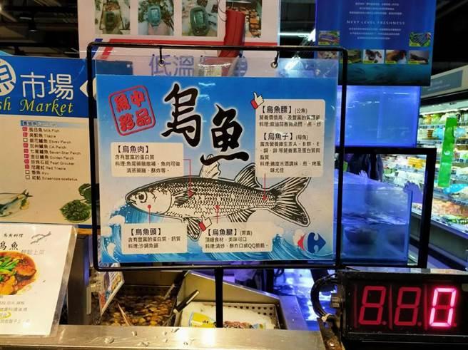 冬天正是乌鱼盛产的季节,此时可为渔民们带来满满的乌金丰收。(业者提供)